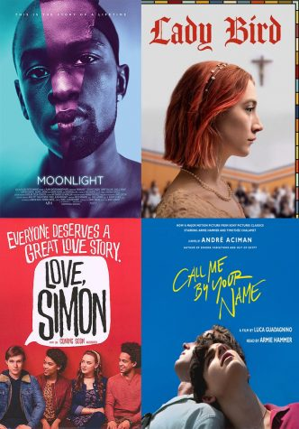 Movie Posters for LGBTQ+ films you should watch!
